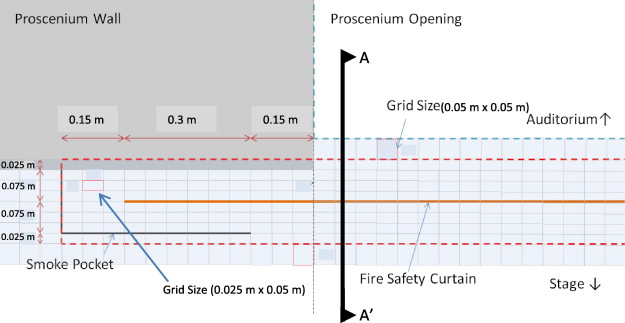Assessment Of Fire Protection Systems In Proscenium Theaters