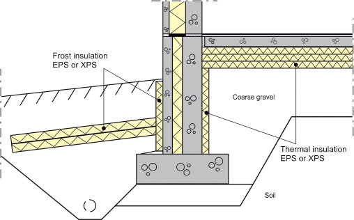 Long Term Water Absorption Tests For Frost Insulation Materials