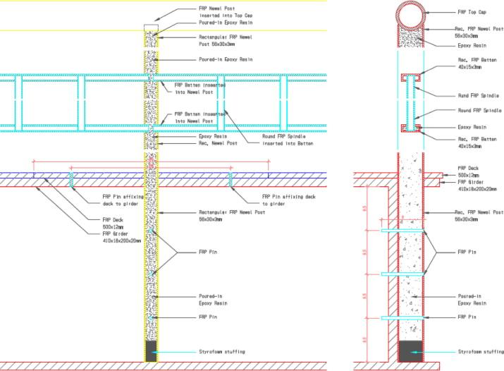 Case study of first all-GFRP pedestrian bridge in Taiwan