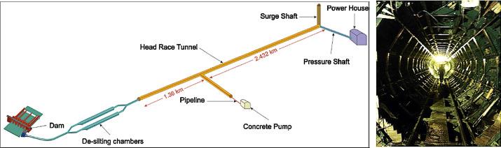 Single stage concrete pumping through 2 432 km (1 51 miles