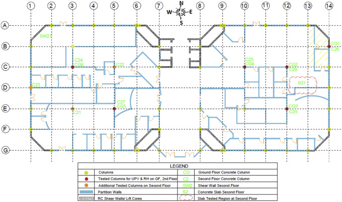 Structural health assessment of fire damaged building using