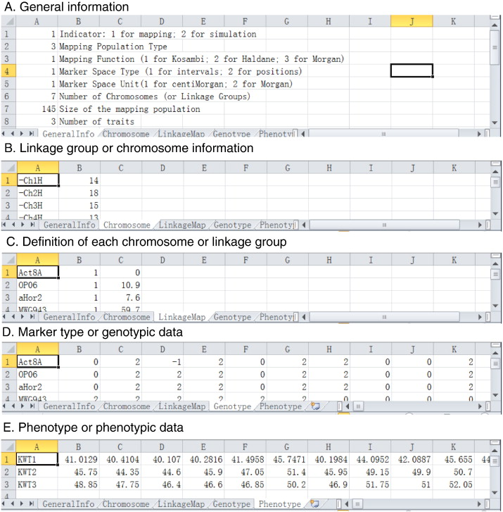 QTL IciMapping: Integrated software for genetic linkage map