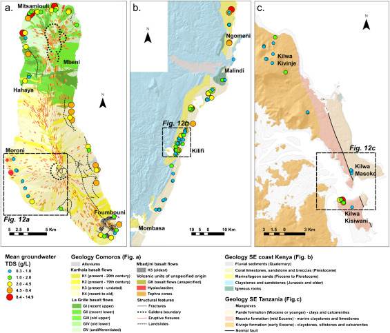 Challenges in groundwater resource management in coastal