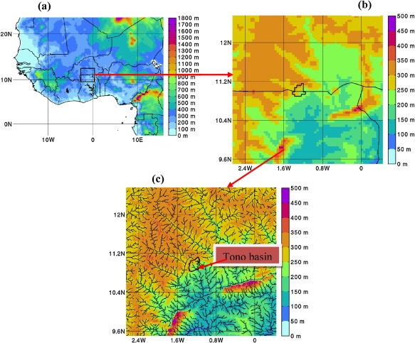 Water resources management using the WRF-Hydro modelling