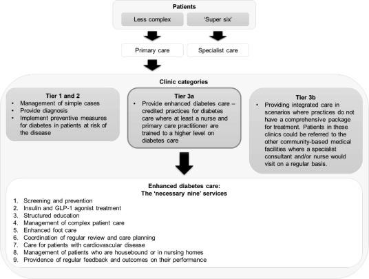 revisión de diabetes tipo 2 pdf pro