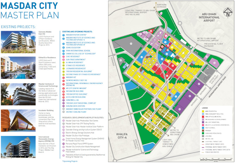 Masdar city project value of investment intoll cppib investments