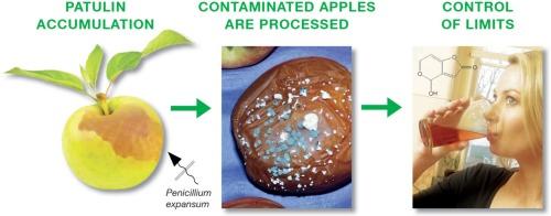 Patulin apple juice fdating