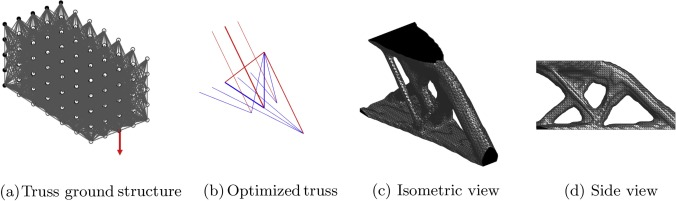 Topology optimization for additive manufacturing: Accounting