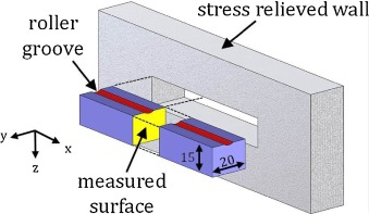Interp rolling of Ti-6Al-4V wire + arc additively ... on
