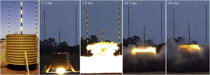 Challenges in blast protection research - ScienceDirect