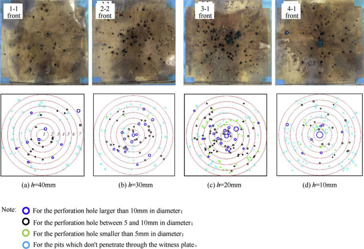 Investigation on the spatial distribution characteristics of behind