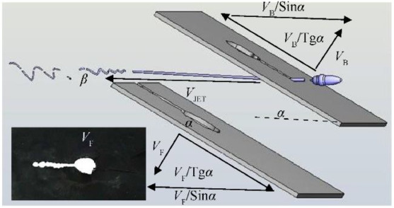 Re-visiting the mass-flux model for Explosive Reactive Armor