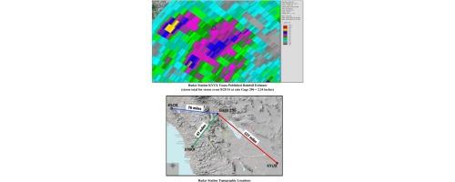 Comparison of radar data versus rainfall data - ScienceDirect
