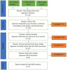 Data analysis methods for literature review custom argumentative essay ghostwriters sites gb