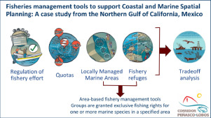 Fisheries Management Tools To Support Coastal And Marine Spatial Planning A Case Study From The Northern Gulf Of California Mexico Sciencedirect