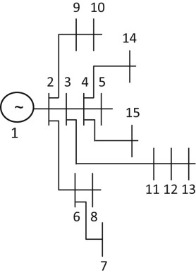 Optimal sizing and locations of capacitors in radial