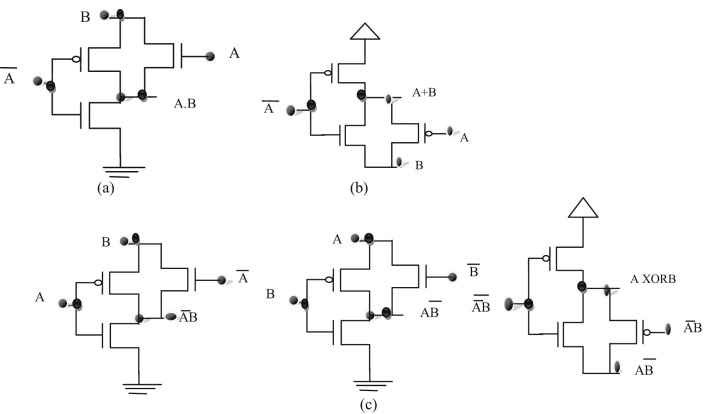 GDI based full adders for energy efficient arithmetic ... on