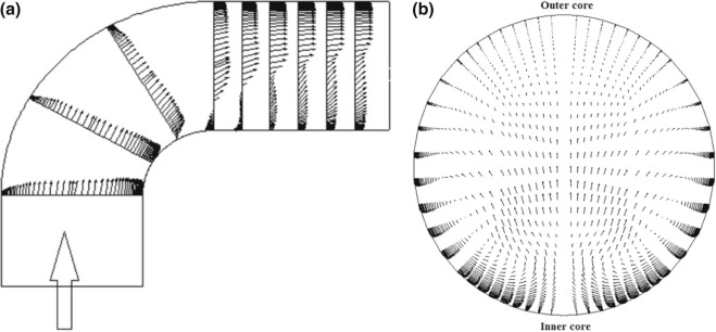 Numerical study on flow separation in 90° pipe bend under high