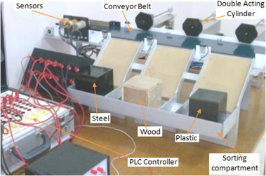 Model design and simulation of automatic sorting machine
