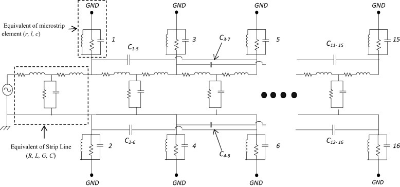 Parametric evaluation of microstrip log periodic dipole array