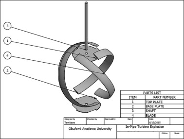 Numerical analysis of lift-based in-pipe turbine for predicting