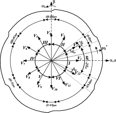 A Simple Overlap Angle Control Strategy For Reducing Commutation