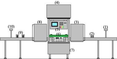 Research and implementation of machine vision technologies