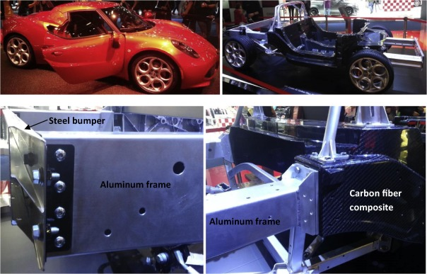 Joining of automotive sheet materials by friction-based