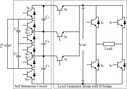 Analysis and implementation of impedance source based