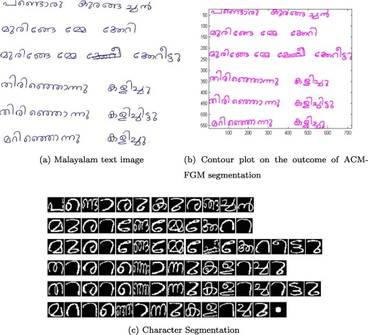 Total Letters In Malayalam How many letters are there in malayalam