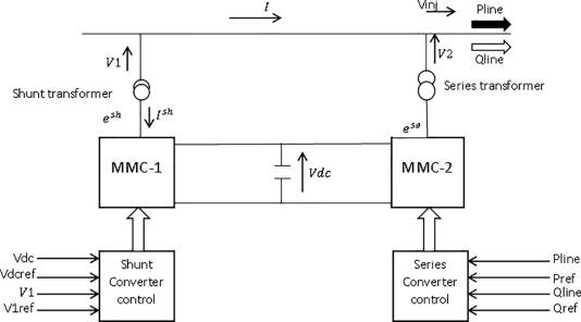 Three-phase modular multilevel converter based unified power flow