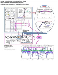 Design And Industrial Implementation Of Fuzzy Logic Control Of Level In Soda Production Sciencedirect