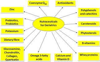 Nutraceuticals for geriatrics