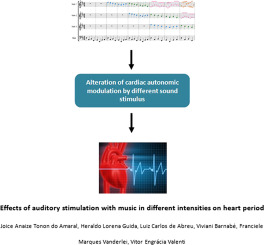 Effects of auditory stimulation with music of different intensities