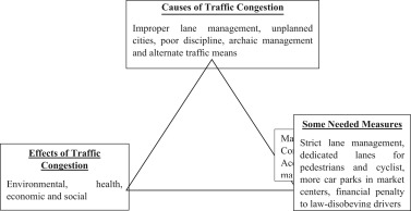 Managing traffic congestion in the Accra Central Market