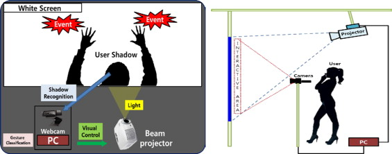 A method for image-based shadow interaction with virtual