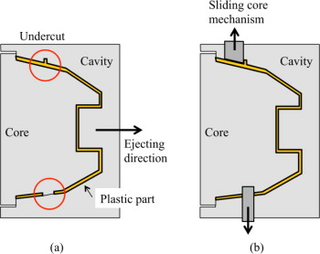 Automatic detection of the optimal ejecting direction based