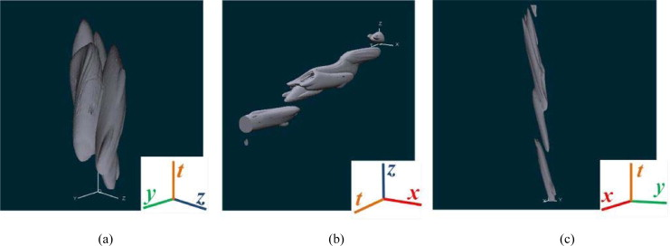 Direct construction of a four-dimensional mesh model from a