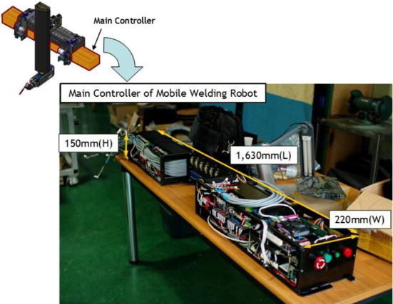 Design of controller for mobile robot in welding process of