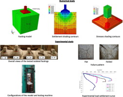Performance of isolated and folded footings - ScienceDirect