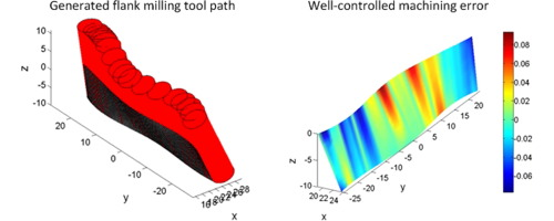 Cutting Force And Machine Kinematics Constrained Cutter Location