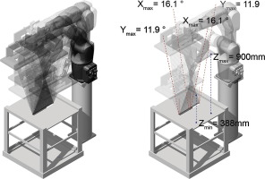 Robotic variable fabric formwork - ScienceDirect