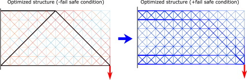 Optimality criteria coupled adaptive mesh method for optimal shape design of Stokes flow
