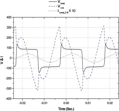Comparative study of 250 W high pressure sodium lamp operating