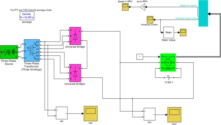 Power quality improvement by using multi-pulse AC-DC