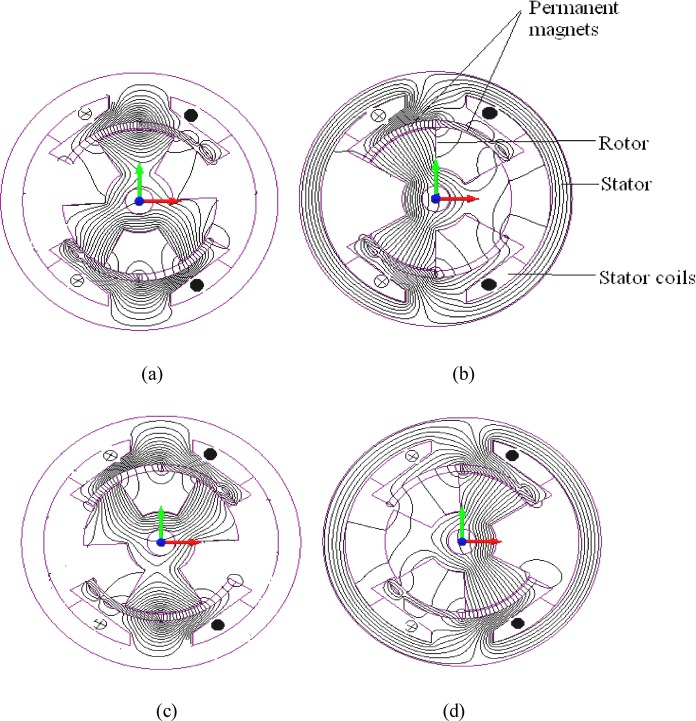 Vibration analysis including stator, rotor, housing and