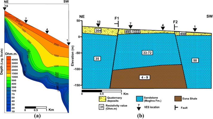Combined application of electrical resistivity and GIS for