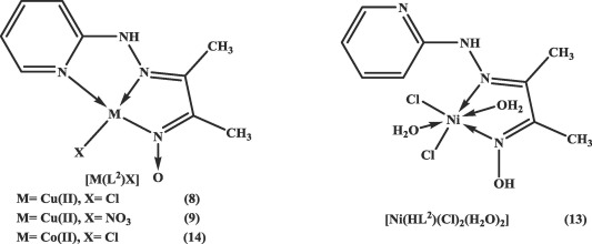 Antitumor activity of synthesized and characterized Cu(II