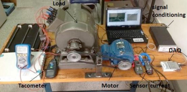 Rotor failure detection of induction motors by wavelet