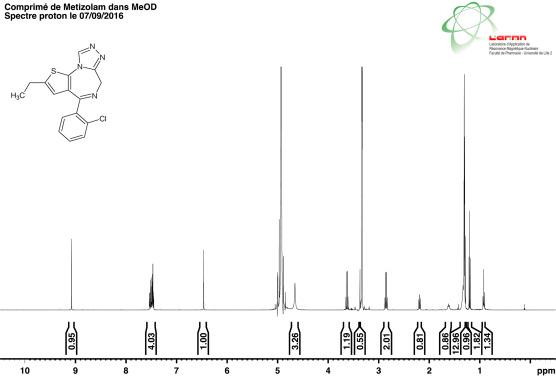 Characterization of metizolam, a designer benzodiazepine, in